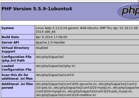 Install lamp server ubuntu 14.04